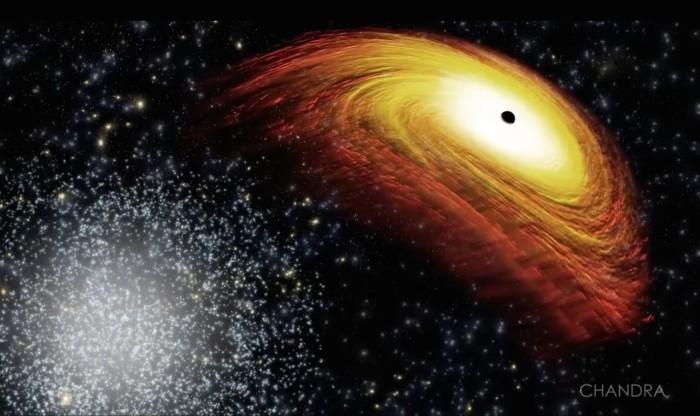 Chandra-renegadeBH